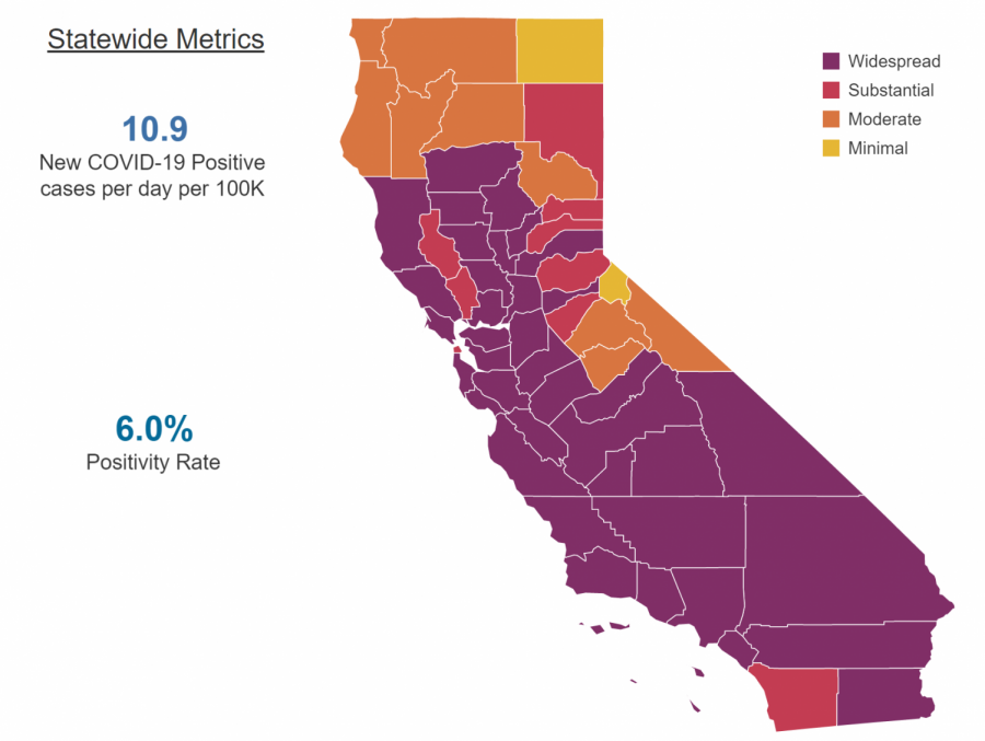 "This graphic groups counties into four tiers based on the number of cases and testing positivity rate, with San Francisco being in the ""Substantial"" tier with 9.8 new cases per 100 thousand people and a 3.4% COVID-19 testing positivity rate. California implemented the plan on Aug. 31 and will review data weekly."